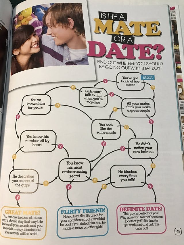 The best (and worst) love advice from teen magazines